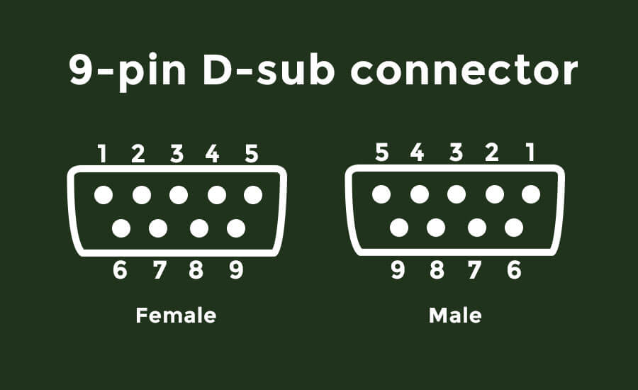 9-pin D-sub connector male and female