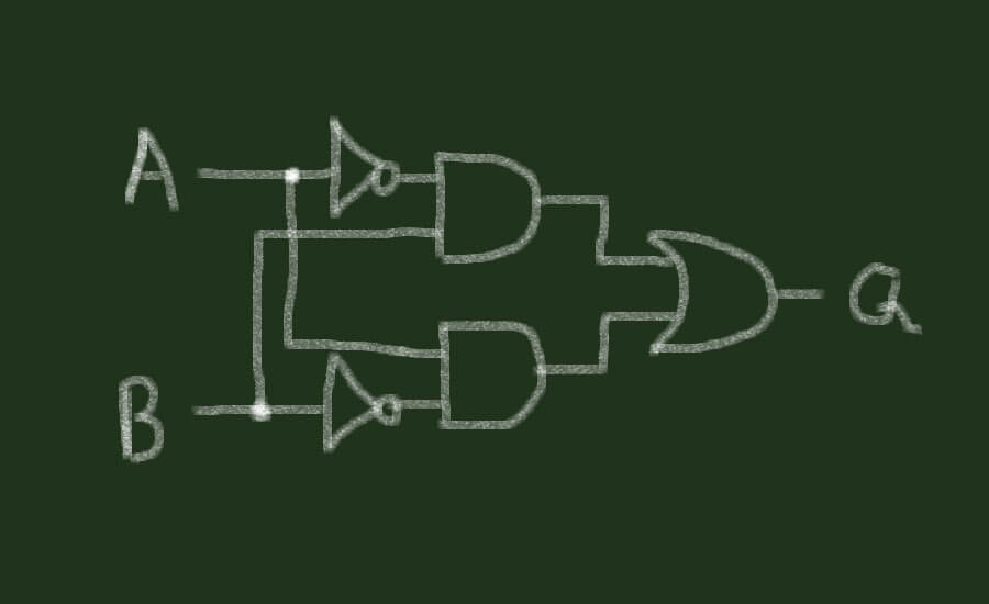 Derived XOR-gate from basic logic gates