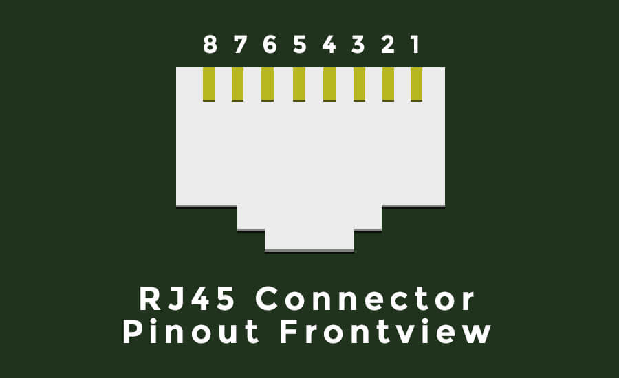 RJ45 pinout for male connectorv viewed from front.