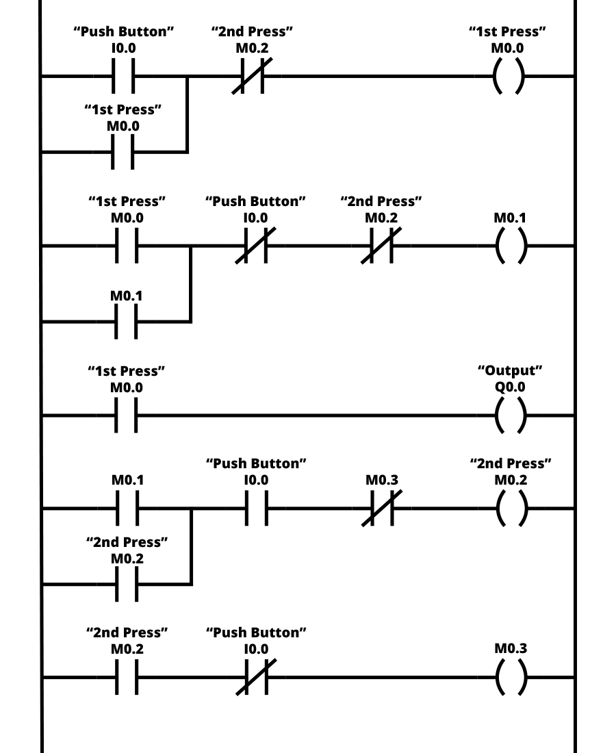 Ladder Logic Examples And Plc Programming Normally Open Relay Diagram Single Push Button On Off Example