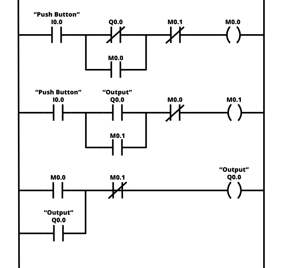 toggle flip flop single push button on off ladder logic examples and plc programming examples ladder diagram at soozxer.org