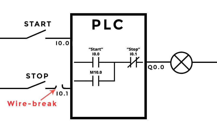 Why You Should Use Normally Closed For Stop ons Stop Start Circuit Wiring Diagram Basic on