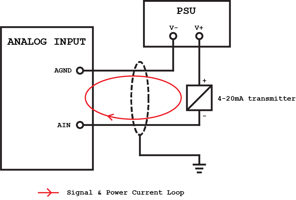 2-Wire Analog Input with External Power Supply