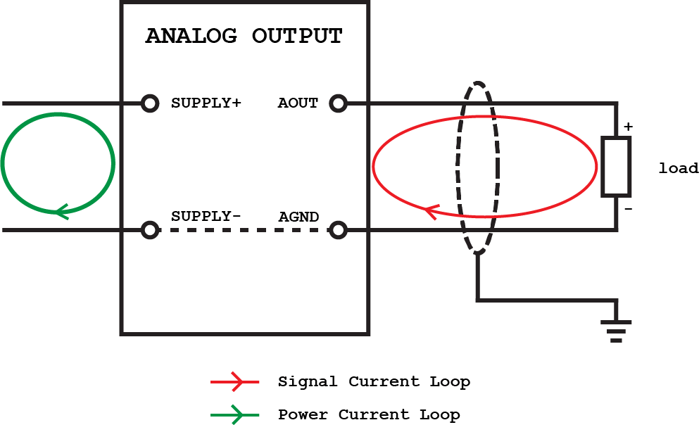 3-Wire Analog Output Module