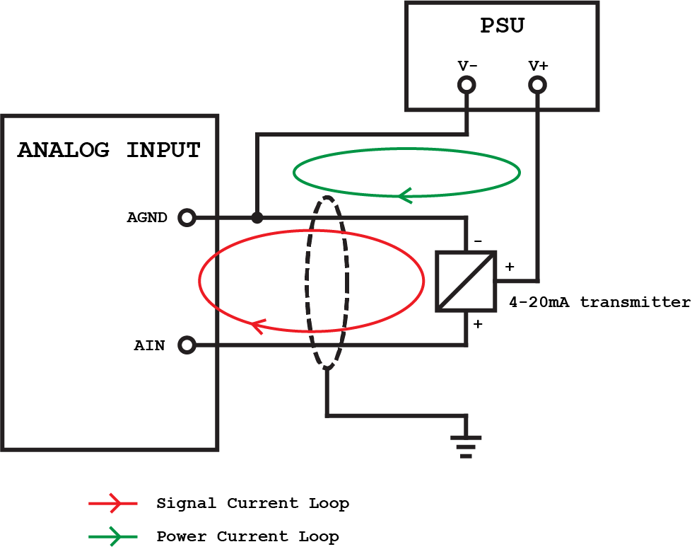 3-Wire Analog Input with Separated Signal and Supply Loop