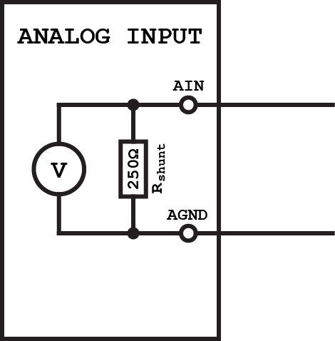 Shunt Resistor in Analog Input to Convert Current to Voltage