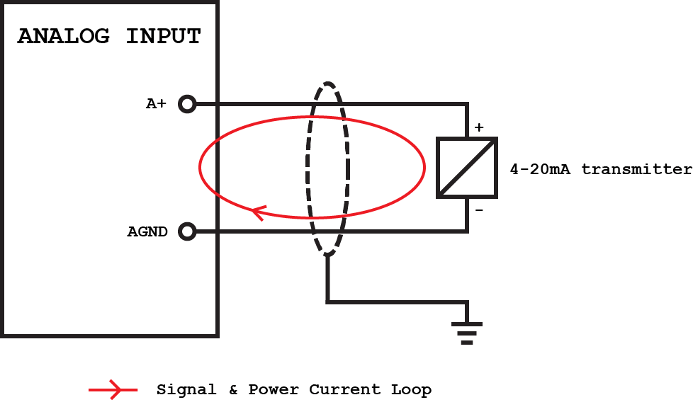 loop powered 2-wire current analog input wiring